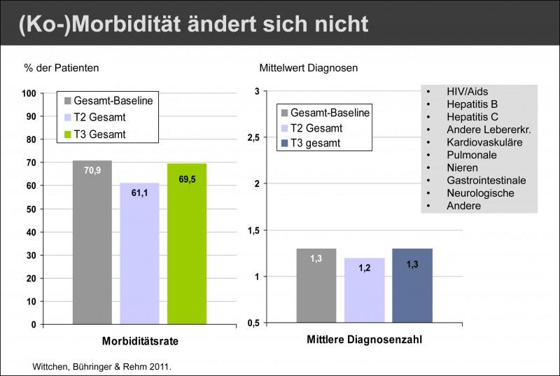 Microsoft PowerPoint - Präsentation1
